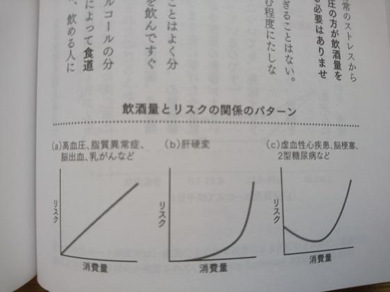 飲酒量とリスク.JPG