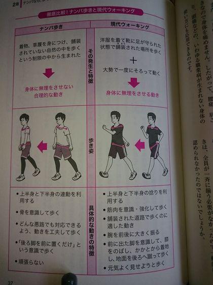 ナンバと今の歩き方の違い.JPG