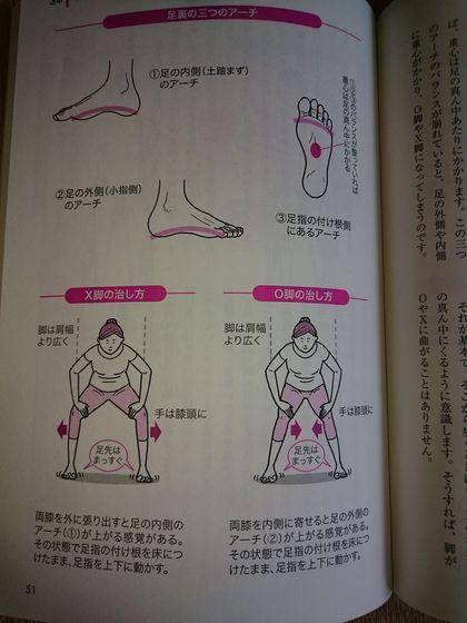 X脚、O脚の治し方.JPG