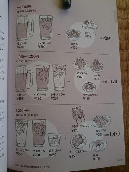 センベロ居酒屋東京.JPG