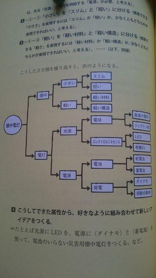 さくらんぼ分割法.JPG