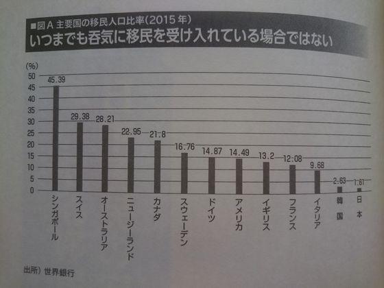 主要国移民人口比率.JPG