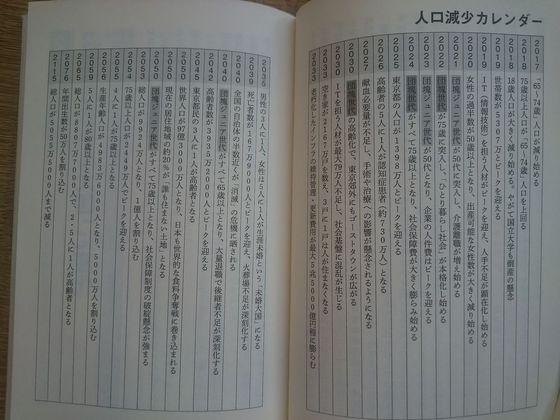 人口減少カレンダー.JPG