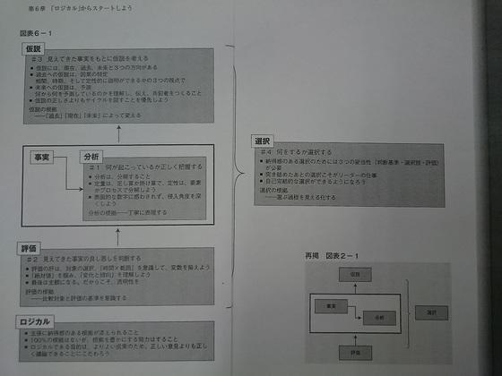 ロジカルシンキングまとめ.JPG