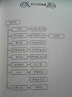 130420_1325~01.JPG