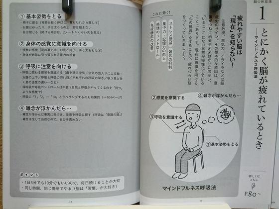 瞑想のやり方_最高の休息法.JPG