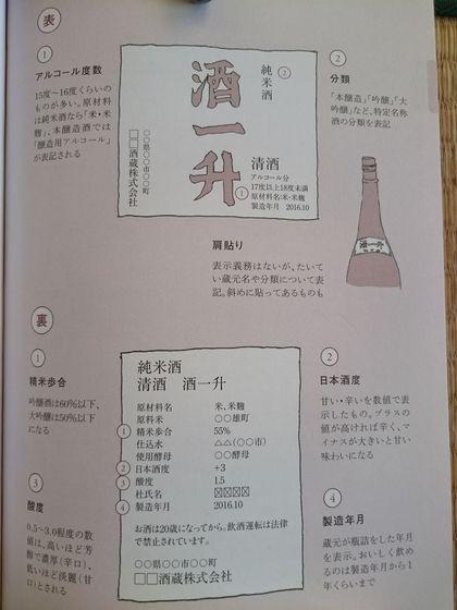 日本酒のラベルの見方.JPG