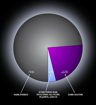 dark_matter_energy[1].jpg